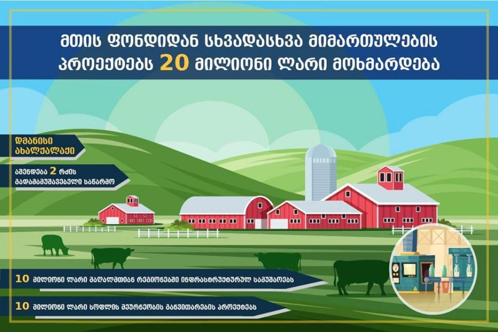 დმანისში რძის გადამამუშავებელი საწარმო აშენდება