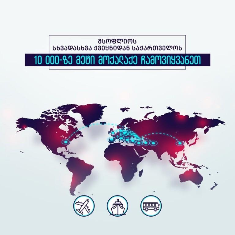 1 თებერვლიდან დღემდე, მსოფლიოს სხვადასხვა ქვეყნიდან სახელმწიფოს დახმარებით, საქართველოში დაბრუნდა 10 000-ზე მეტი მოქალაქე და პროცესი გრძელდება.